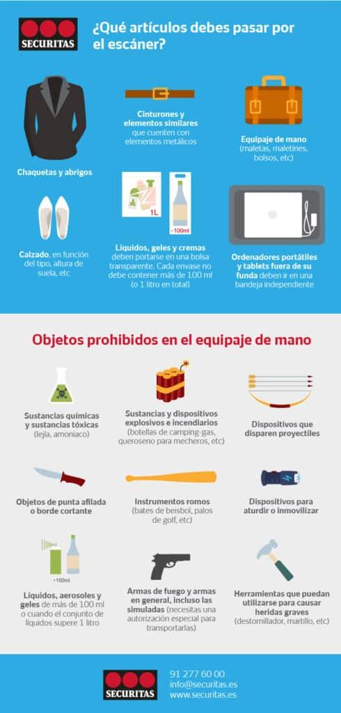 Artículos que deben pasar por el escáner en el aeropuerto y objetos prohibidos en el equipaje de mano