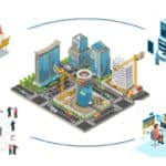 Cómo mejorar la seguridad de los espacios con la metodología BIM